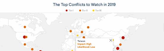 美国交际有关委员会将台湾列如2019年能够发生的冲突(图片来源:美国交际有关委员会网站)