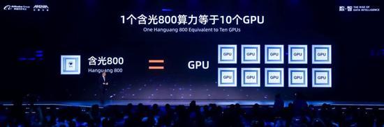 全球领先的AI芯片在杭州问世 刷新了两个世界纪录
