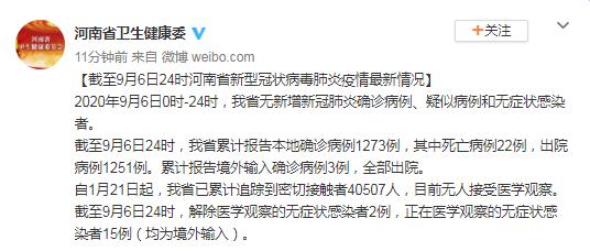 河南6日無新增確診病例 15例無癥狀感染者正醫學觀察