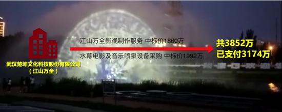 当地官方称,网帖反映的项目,包括两个项目,最终中标公司为武汉楚坤公司。 新京报我们视频截图