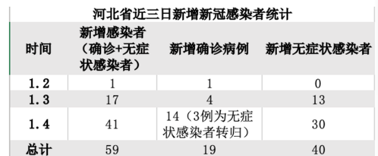 罗永浩回应被限制高消费已跟债权方达成和解
