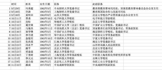 """""""70后""""郝戎任中央戏剧学院院长 曾导演哈姆雷特"""