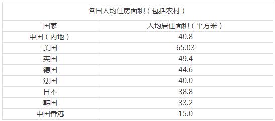 (来源:国家统计局)