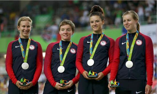 美國一奧運獎牌獲得者自殺身亡 年僅23歲(圖)