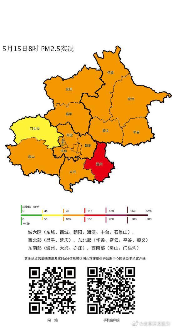 北京15日8时空气轻度污染