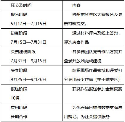 2021年WDD大赛暨浙江数据开放创新应用大赛杭州分赛启动