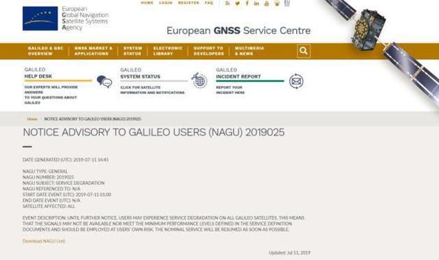 官方11日發布的服務降級公告 圖自歐洲全球導航衛星系統局