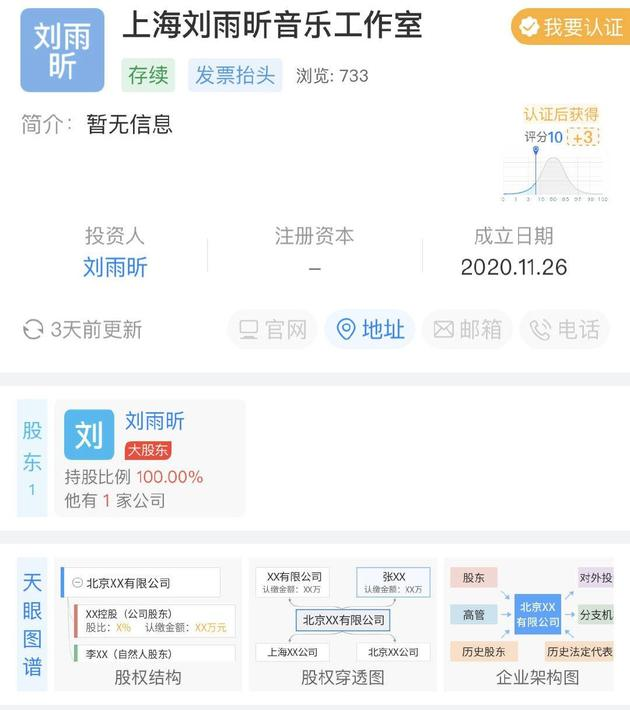 Liu Yuxin established a music studio to hold 100% of the shares