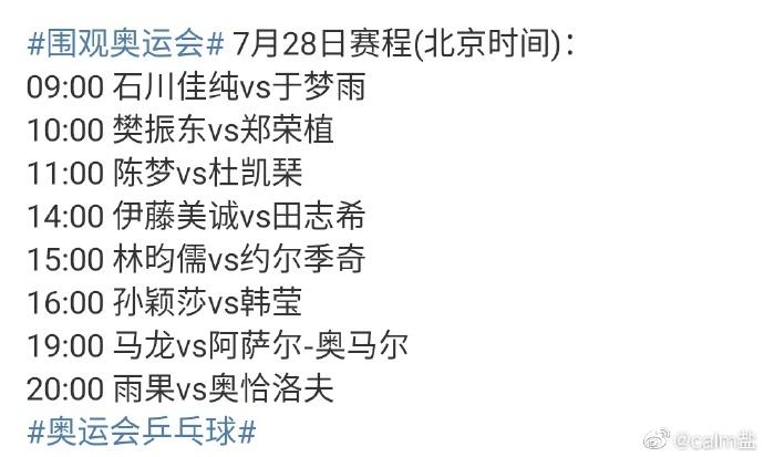 #孙颖莎晋级奥运会8强#觉得自己晦气的朋友答应我明天去看伊藤的比赛好吗!!! 