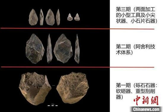 稻城出土东亚最成熟手斧 系目前全球海拔最高阿舍利文化遗存