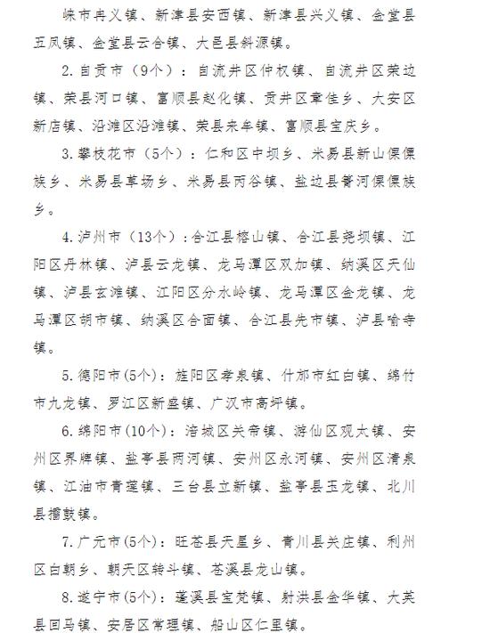 """四川擬上報命名_產品銷毀_21個""""國家衛生縣城"""""""
