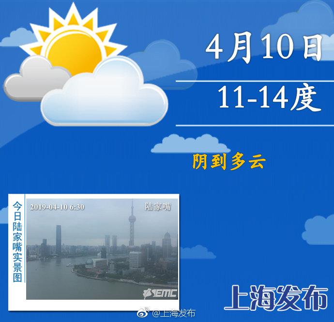 上海市最近天气_申城遭遇今年首场强对流天气 本周内气温难回20度以上_新浪上海 ...