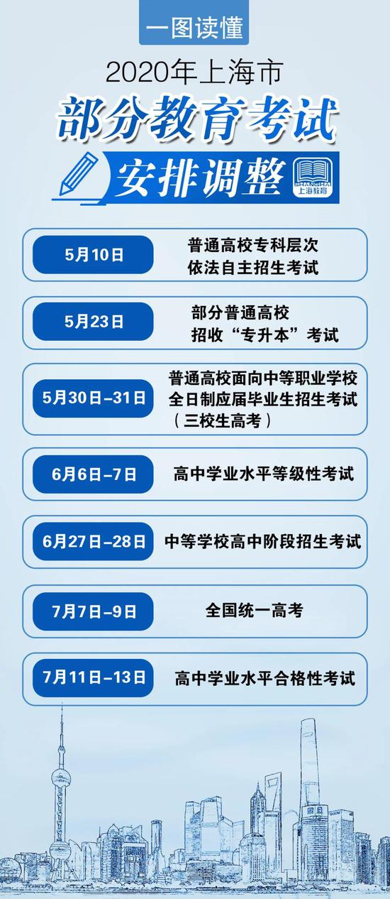 上海初三高三开学时间定了!初三高三4月27日返校开学