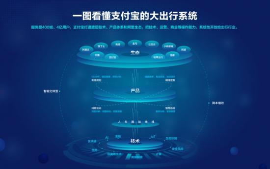 上海推出首條AI定制巴士 價格僅為打車1/10可一鍵預約