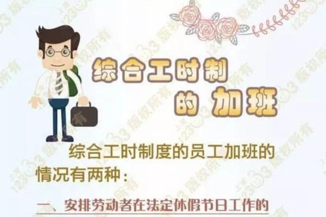 上海加班工资基数_上海职工加班工资计算方式一览 四种误区应避免_新浪上海_新浪网