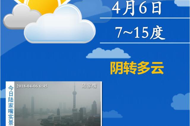 申城降温持续郊区最低降至4℃ 清明假期后气温将回升