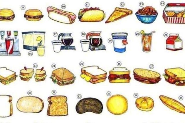 各种食物的英文词汇,快收藏起来吧!