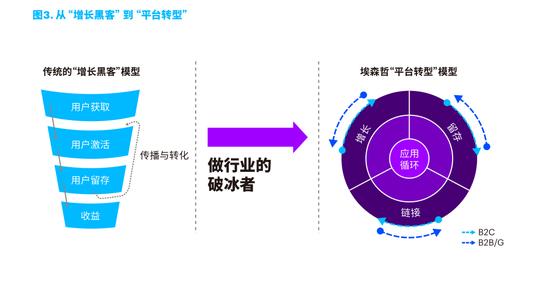疫情后化危为机中国互联网平台新起航:全国有1.2亿学生使用钉钉上课图3