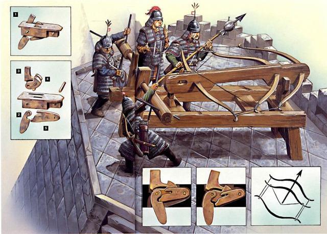 明末火器称王_中国古代火器一直处于世界领先水平,直到明末