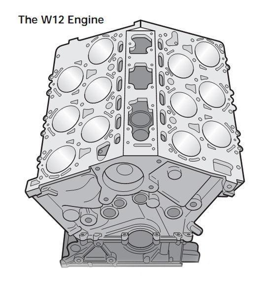 3分钟带你了解汽车最重要的配置:发动机