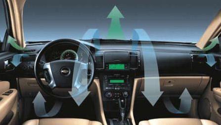汽車空調系統的出風是如何調節的?詳解汽車空調配風系統