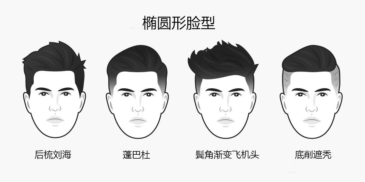 少妇脸型性交强弱_6种脸型对应的24款男士帅气发型
