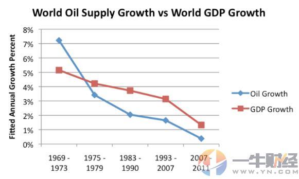 美国gdp水分_经济学家:美国第二季GDP水分很大副作用会慢慢显现