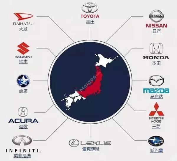 日本品牌_日本汽车品牌