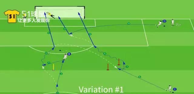 提高多个角度射门的能力,这个练习你绝对需要