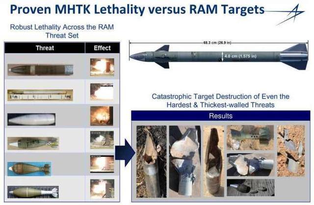 拦截他人�y.���K�_美军地面防空导弹系统最后一道防线,mhtk拦截弹即将面