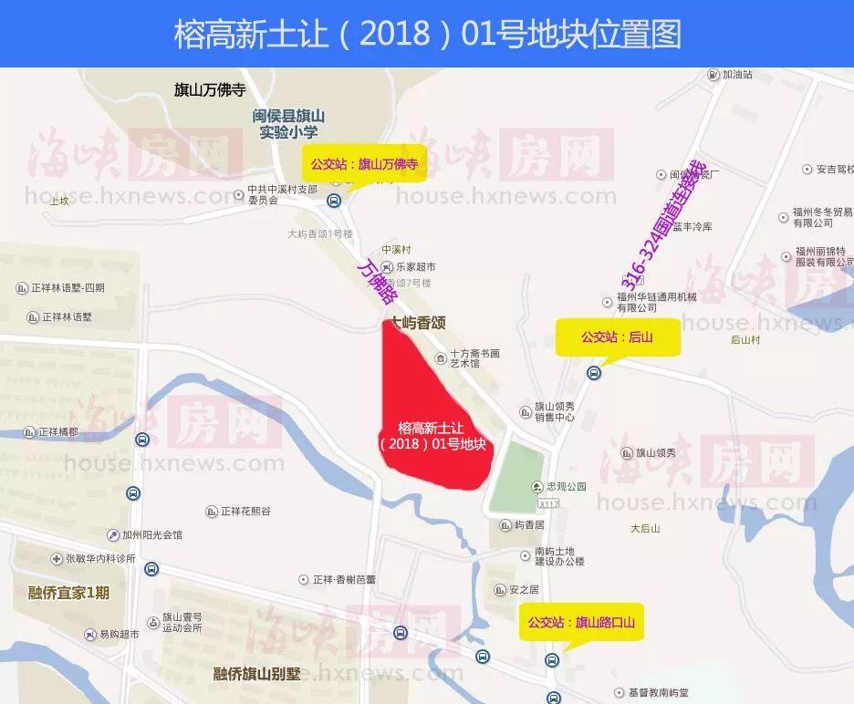 福州小学划片_福州高新区2018年开年首拍,61亩商住用地