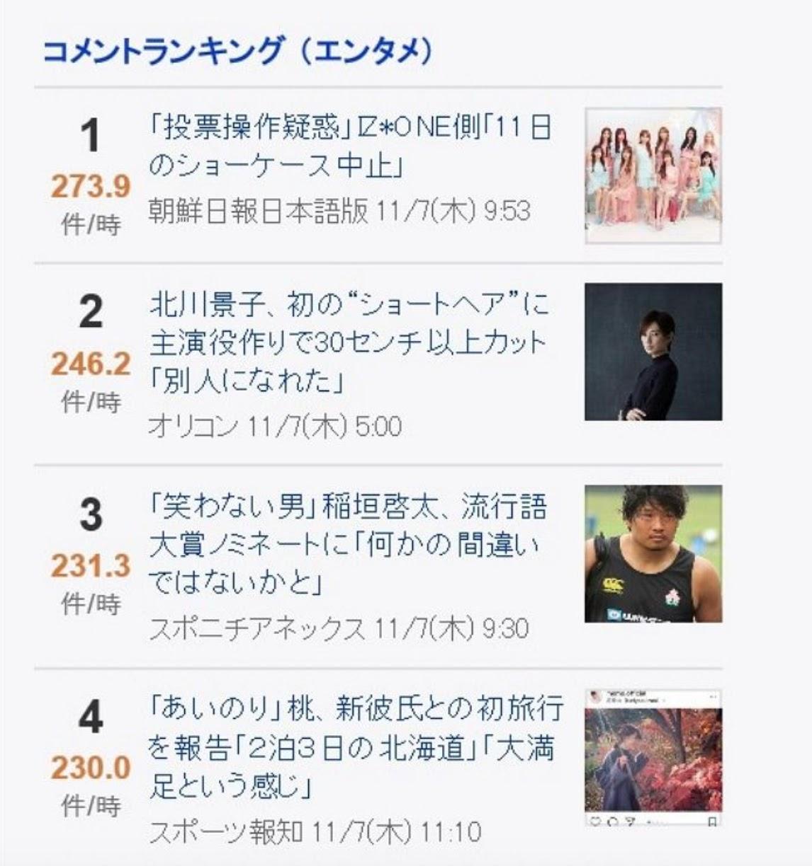 日本粉丝对IZ*ONE的《Produce 48》的投票造假争议反应不一