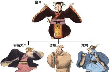 汉朝的刺史到底是干什么的,还有它相当于现在的什么职位呢? 刺史 汉朝 ...
