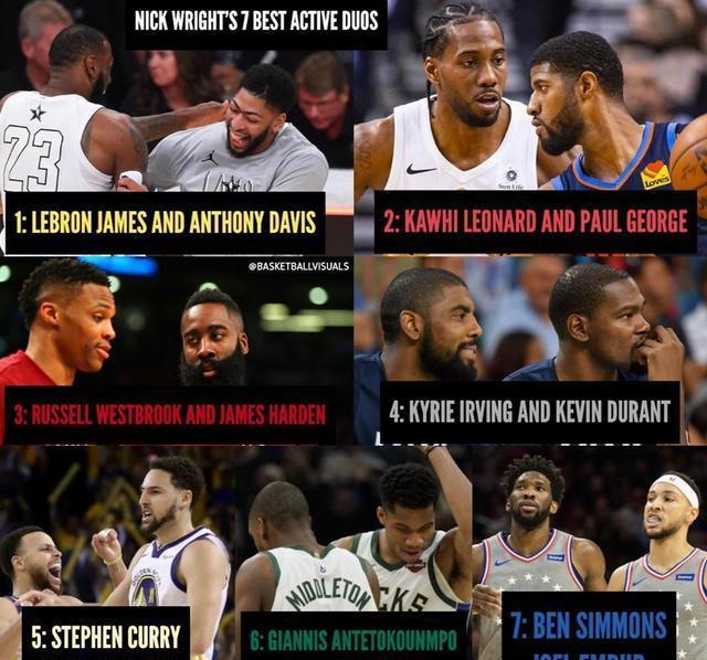 两巨头比三巨头更好吗?NBA两巨头成潮流,球队深度更加好
