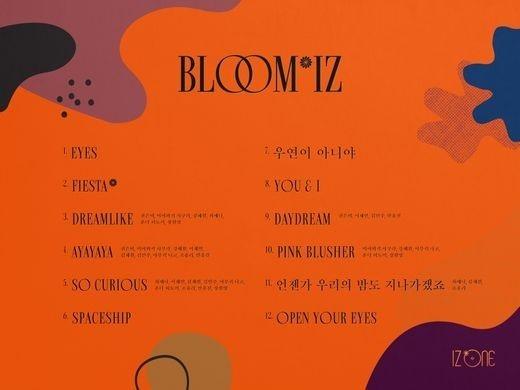 IZ*ONE公开1st完整专辑《BLOOM*IZ》目录清单 主打歌是《FIESTA》