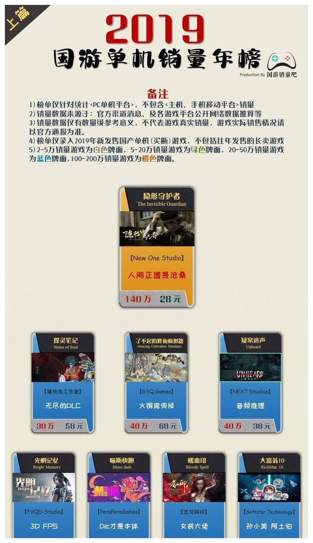 《隐形守护者》开启国产游戏新模式,掀起互动影像游戏风潮