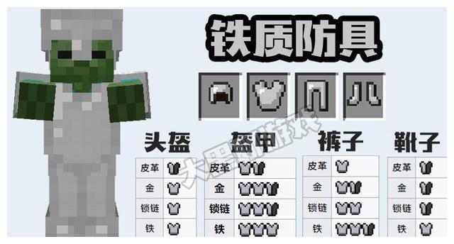 我的世界:全游戏6套防具大比拼,海龟壳排第4,锁链铠甲出乎意料