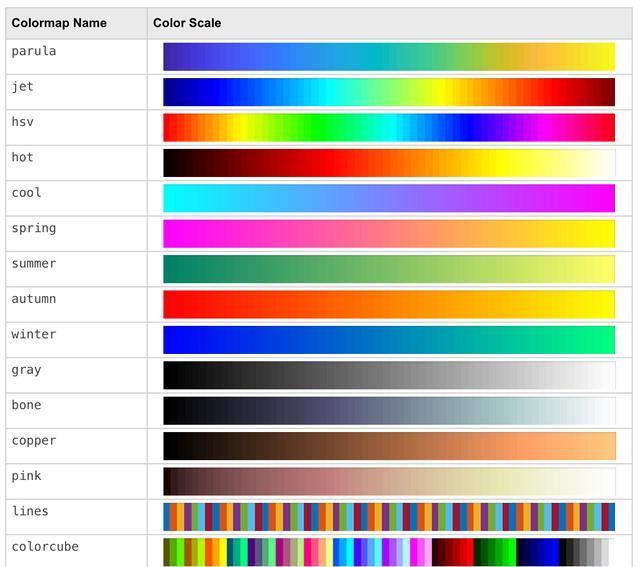 Colorcube matlab