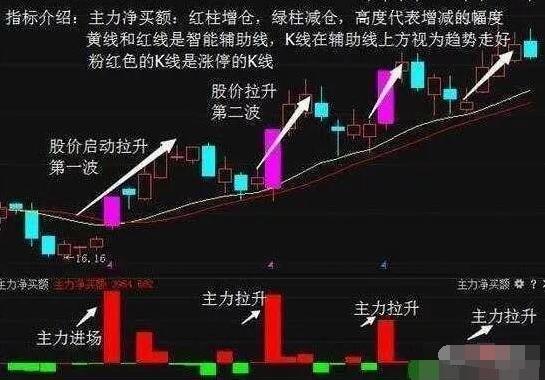 《【万和城网上平台】为什么投资者总喜欢在股票下跌时买入?只有傻瓜才能在股市里挣钱》