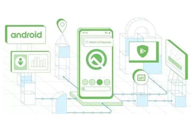 小米华为用户注意了,Android Q 将在四季度抵达__财经头条