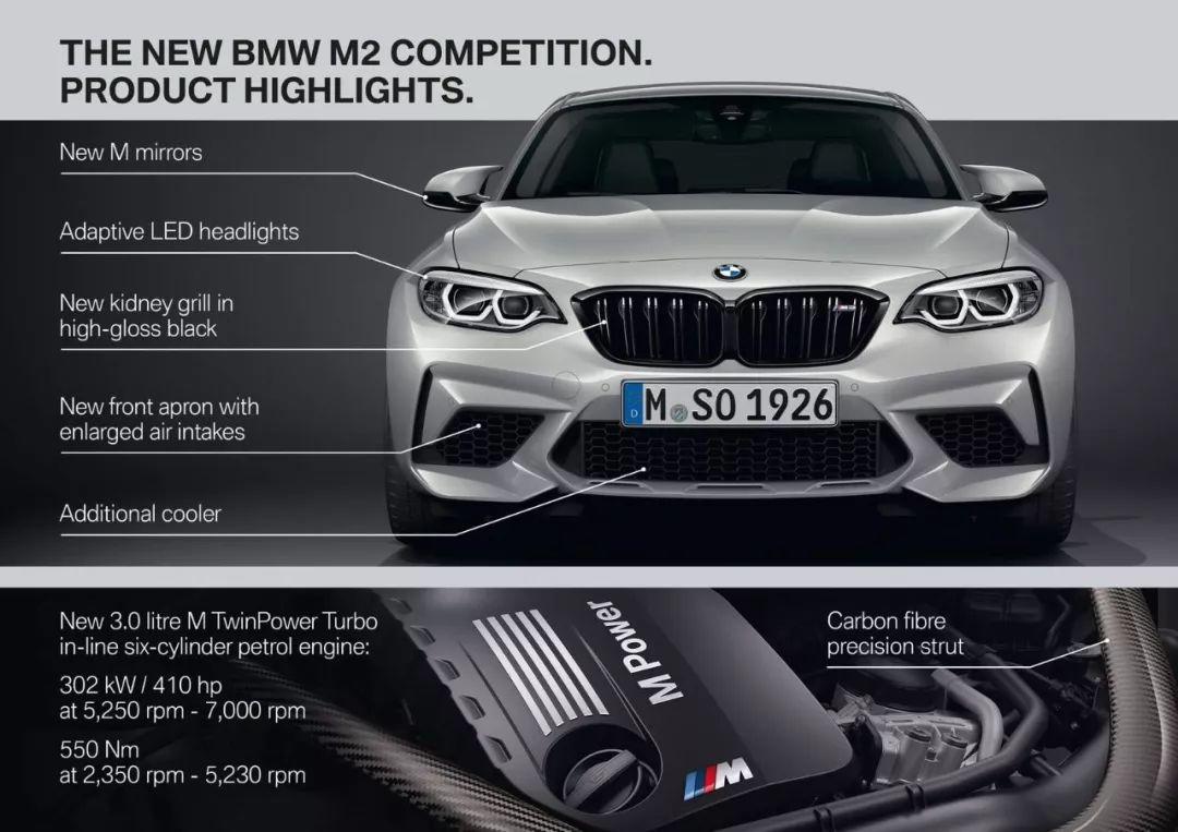 寫在最后: 目前,還暫未知曉M2雷霆版的中國市場指導價,TA預計將于9月份的M Festival上正式上市并公布售價。我們也期待寶馬中國能給出一個合理且略帶驚喜的售價。因為M2雷霆版將M Car的起售價又高出了不少,沒有了M2那么高的性價比,講真,還是讓人有所懷念呢。 你會考慮M2雷霆版嗎?