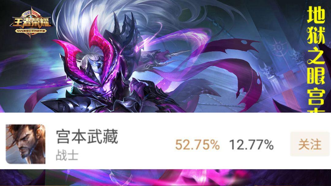王者榮耀s10總結:孫悟空出場率高達46%,不削你削誰?圖片