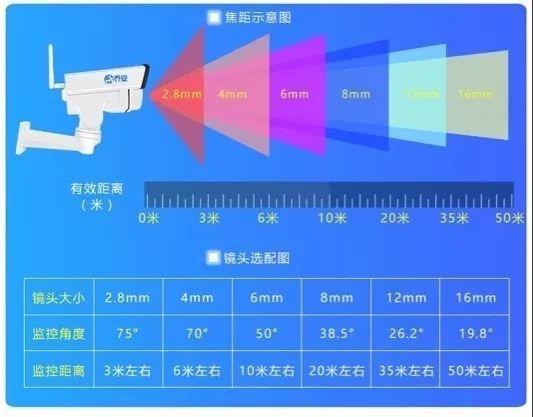 监控摄像头,广州宸兴科技技术有限公司