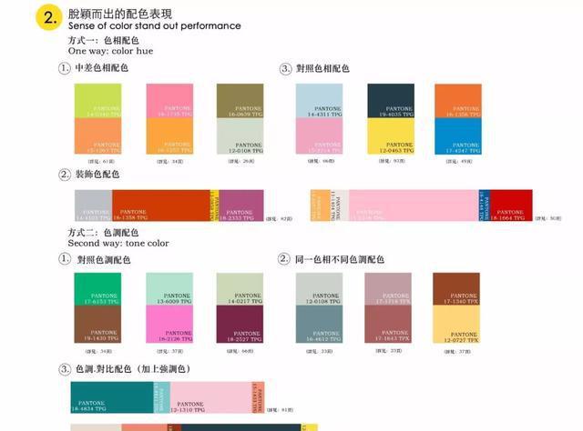 类似色相配色_①对照色调配色;②同一色相不同色调配色;③色调对比配色(加上强调色)