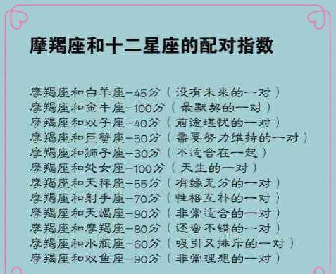 摩羯座跟什么星座配_摩羯座和十二星座的配对指数