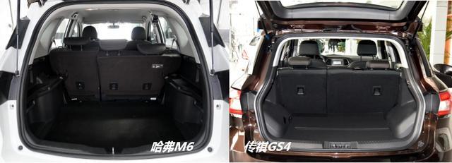 哈弗M6和傳祺GS4的緊湊型SUV之爭