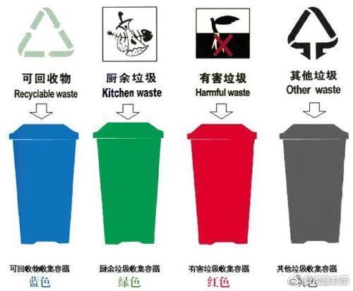 太原實施垃圾分類管理 個人如未按規定投放最高罰款200元