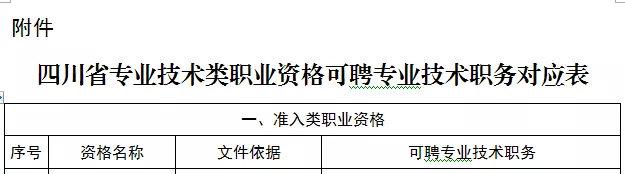 7月起,会计职称证书大变!官方宣布了!