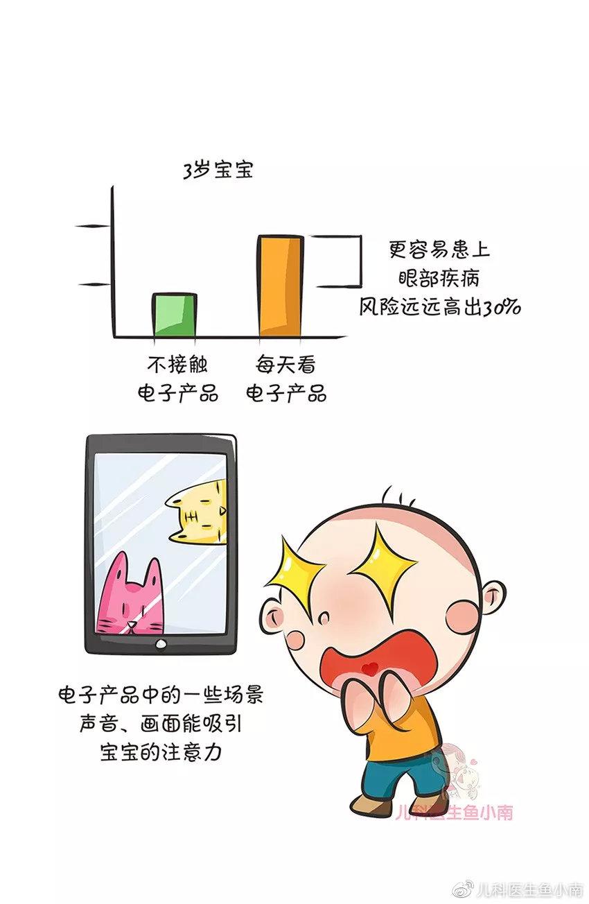 看手机、电视、ipad上瘾?父母该怎样引导孩子使用电子产品