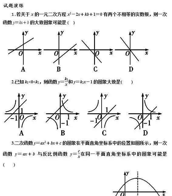 數學老師提醒:這6大看圖技巧+5種函數圖像,初中3年務必掌握了圖片